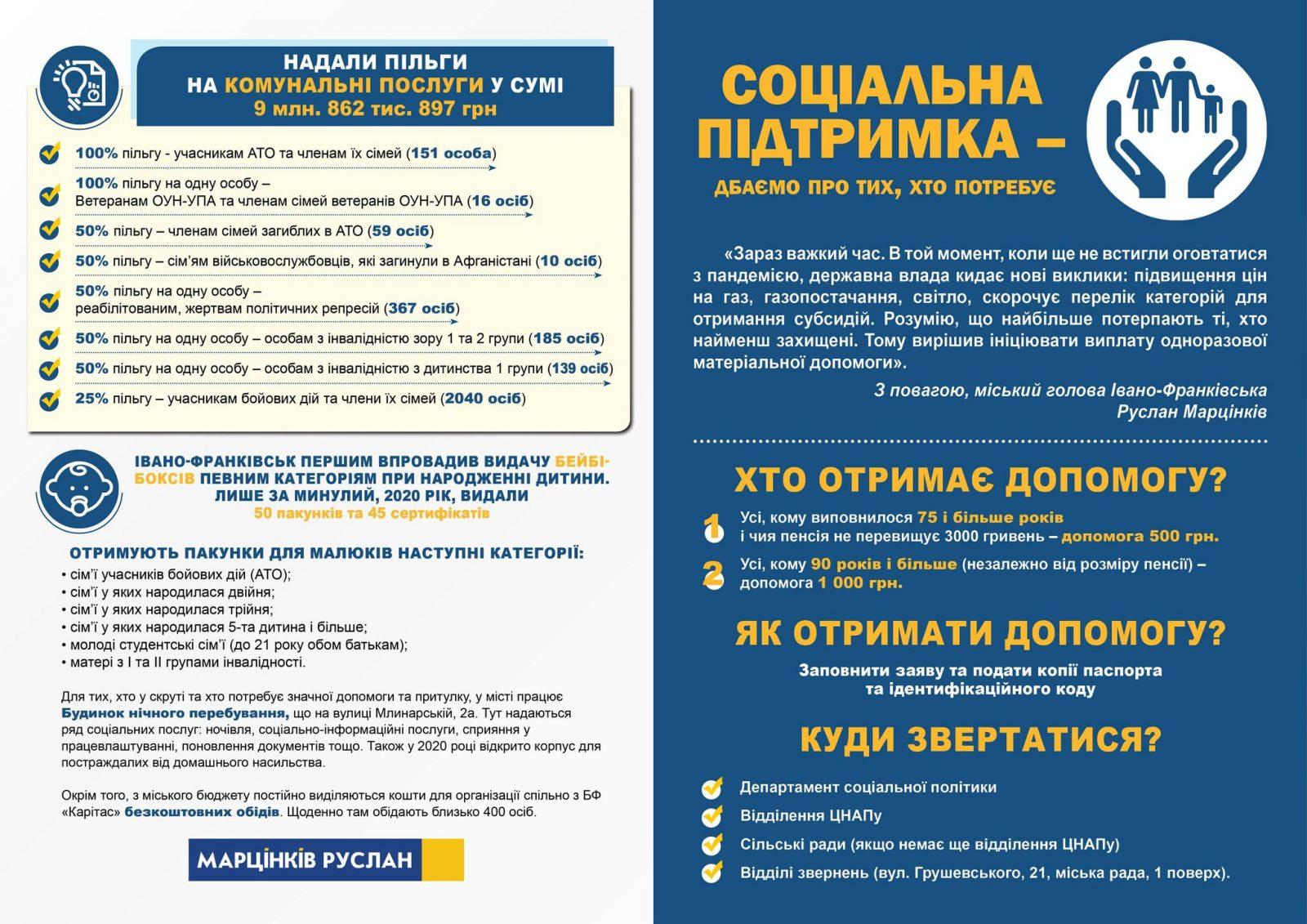 У Франківську стартувало подання заяв на одноразову матеріальну допомогу пенсіонерам
